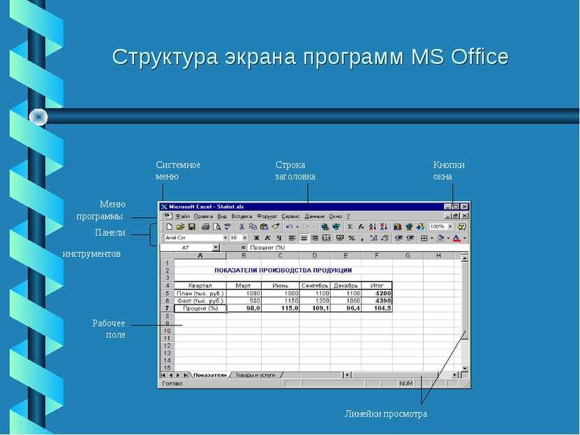 Структура экрана программ MS Office