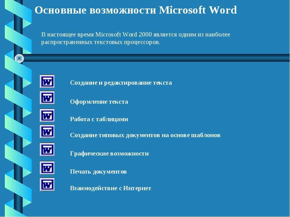 Основные возможности Microsoft Word Создание и редактирование текста Оформлен...