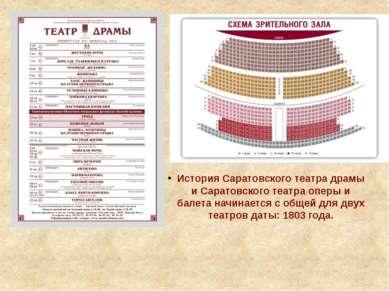 История Саратовского театра драмы и Саратовского театра оперы и балета начина...