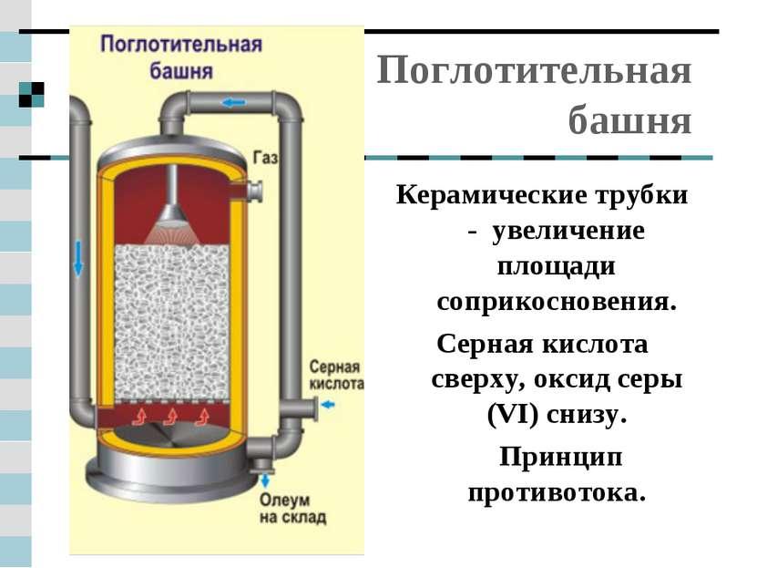 Поглотительная башня Керамические трубки - увеличение площади соприкосновения...