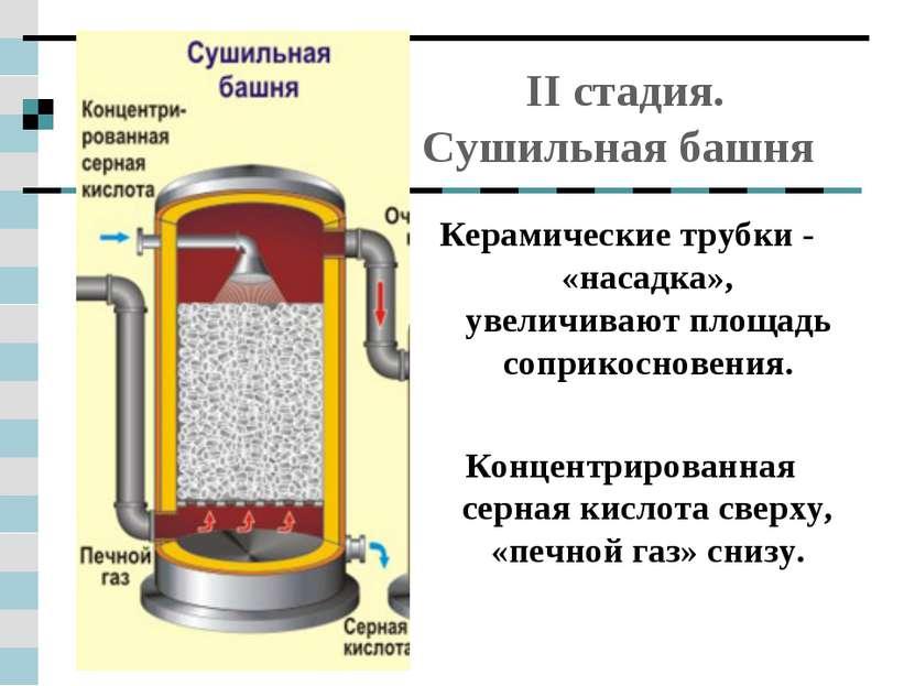 II стадия. Сушильная башня Керамические трубки - «насадка», увеличивают площа...
