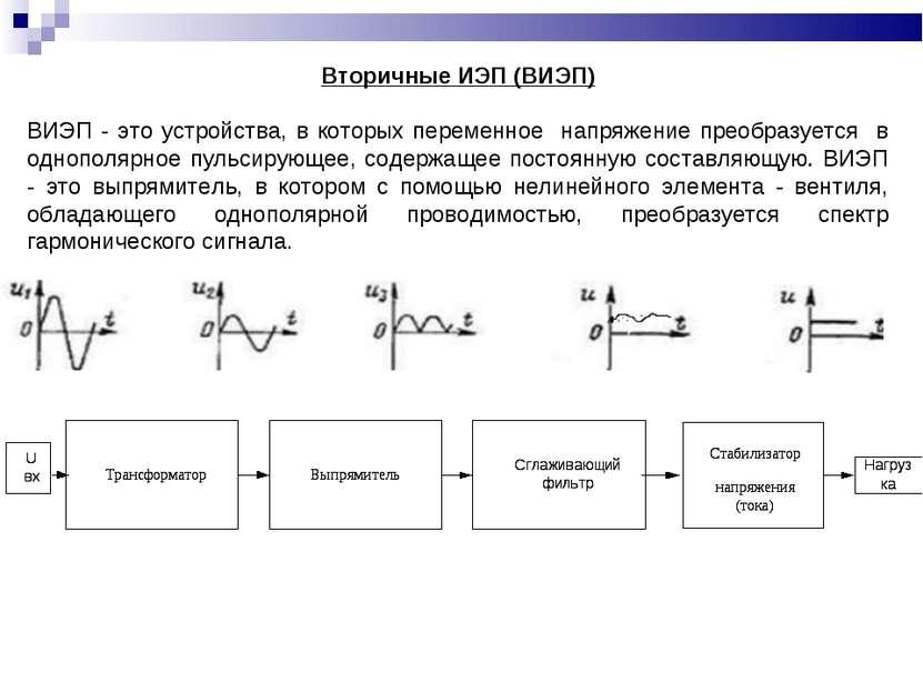 Вторичные ИЭП (ВИЭП) ВИЭП - это устройства, в которых переменное напряжение п...
