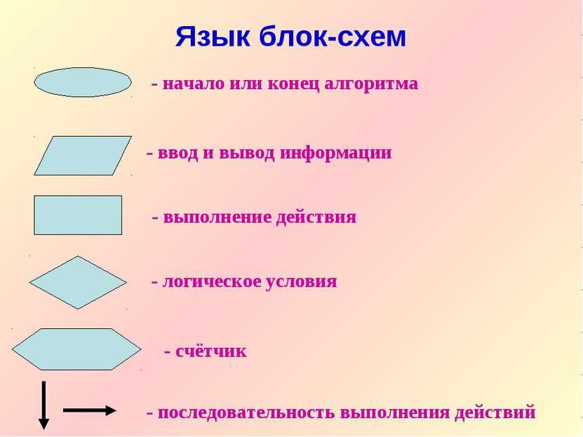 Язык блок-схем - начало или конец алгоритма - ввод и вывод информации - логич...