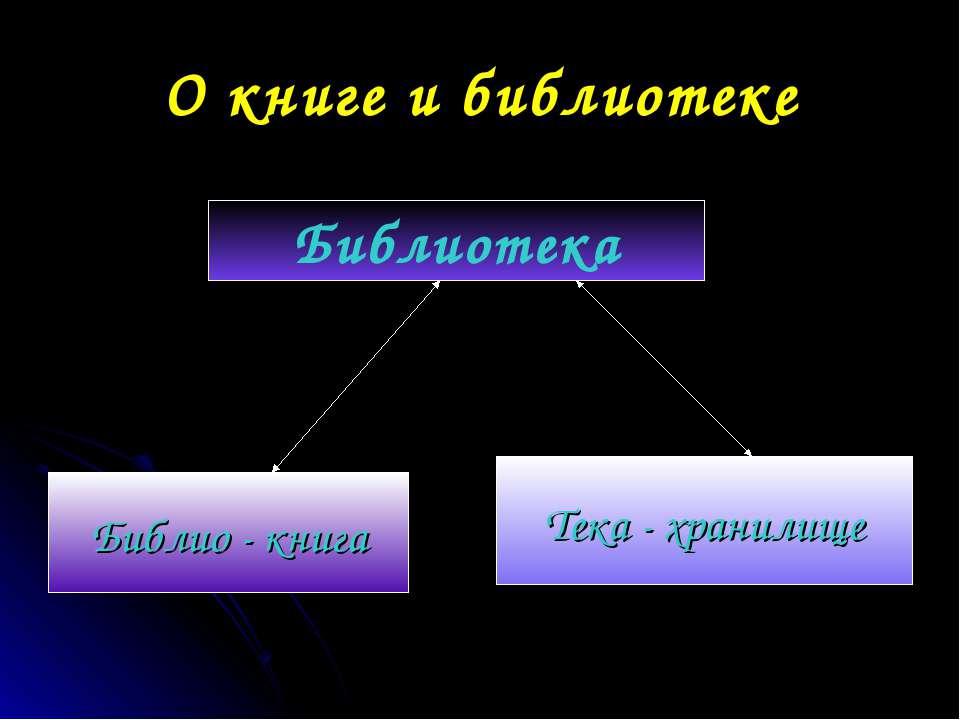 О книге и библиотеке Библиотека Библио - книга Тека - хранилище