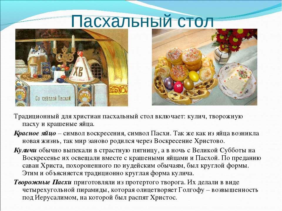 Пасхальный стол Традиционный для христиан пасхальный стол включает: кулич, тв...