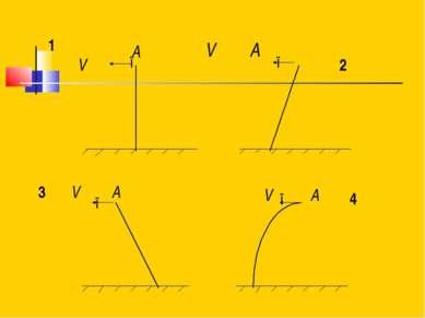 V А ● ● ● ● V А V А 4 1 3 А V 2