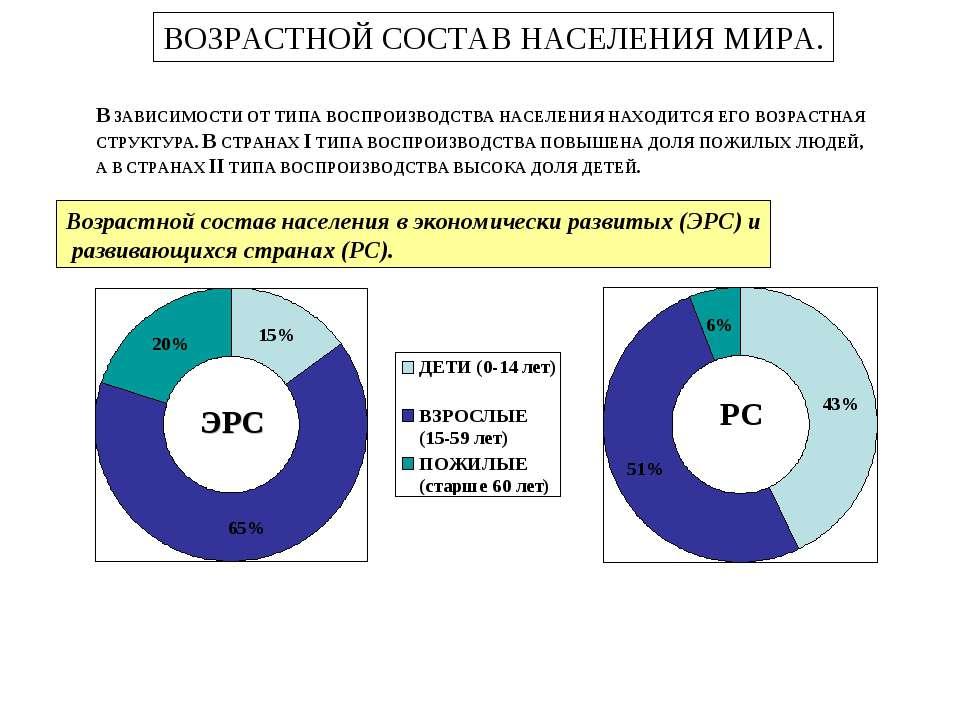 полу населения шпаргалка состава по статистике по изучения