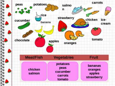 peas potatoes salmon rice carrots strawberry ice-cream chicken cucumber banan...
