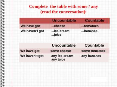 Complete the table with some / any (read the conversation): Uncountable Count...