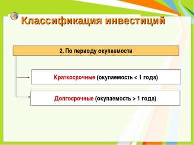 Классификация инвестиций 2. По периоду окупаемости Краткосрочные (окупаемость...