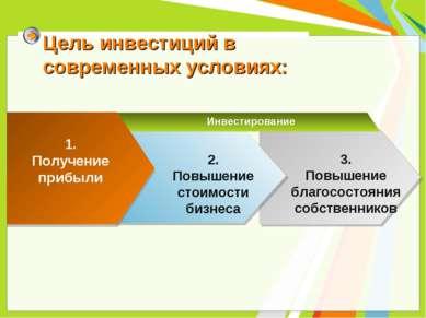 Цель инвестиций в современных условиях: