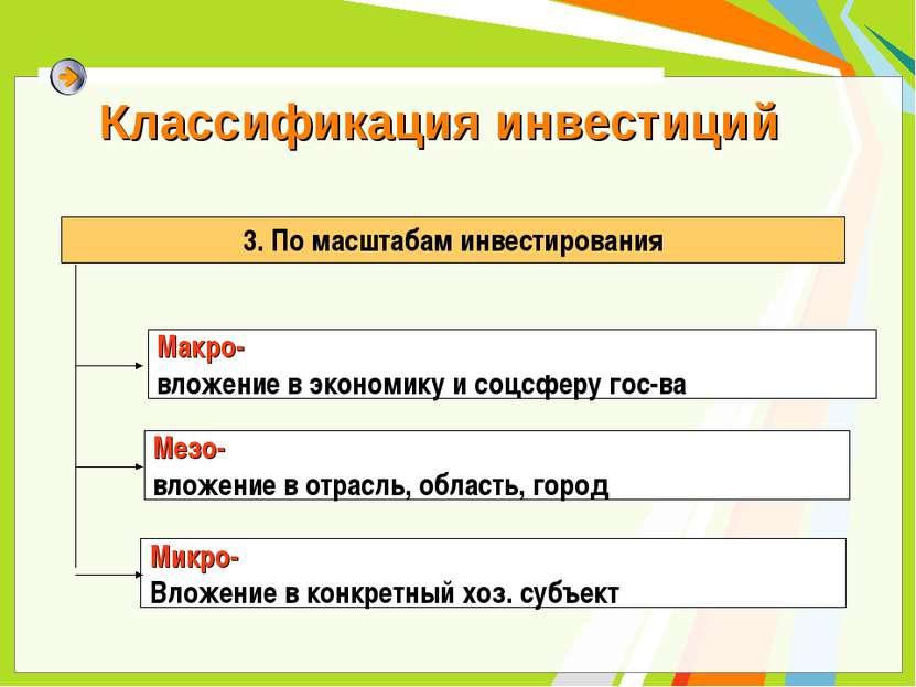 Классификация инвестиций 3. По масштабам инвестирования Макро- вложение в эко...