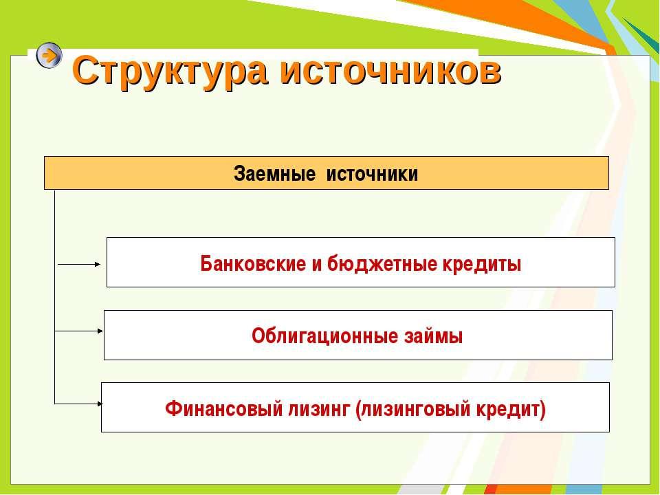 Структура источников Заемные источники Банковские и бюджетные кредиты Облигац...