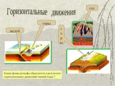 желоб горы горы сох Какие фомы рельефа образуются в результате горизонтальных...