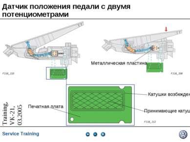 Датчик положения педали с двумя потенциометрами F316_210 F316_208 F316_212 Пе...