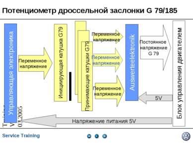 Потенциометр дроссельной заслонки G 79/185 Инициирующая катушка G79 Управляющ...