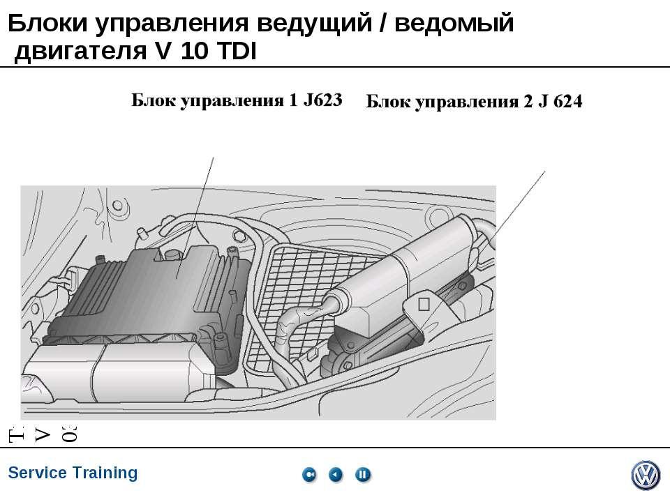Блоки управления ведущий / ведомый двигателя V 10 TDI Service Training *