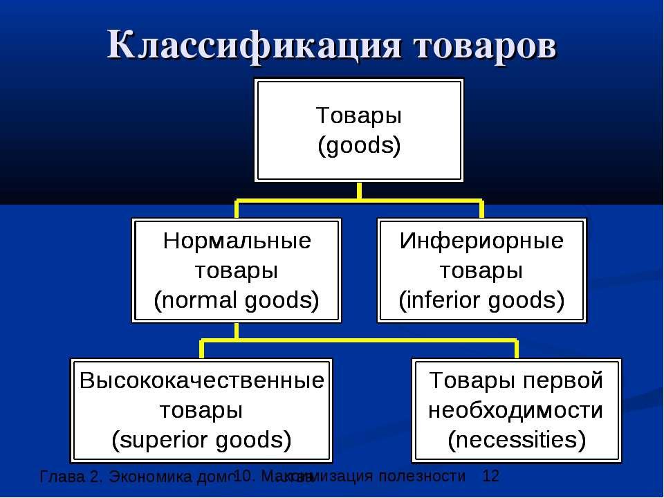 Классификация товаров 10. Максимизация полезности