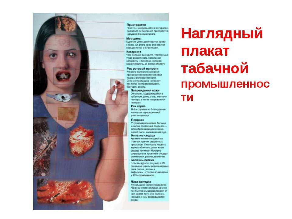 Наглядный плакат табачной промышленности