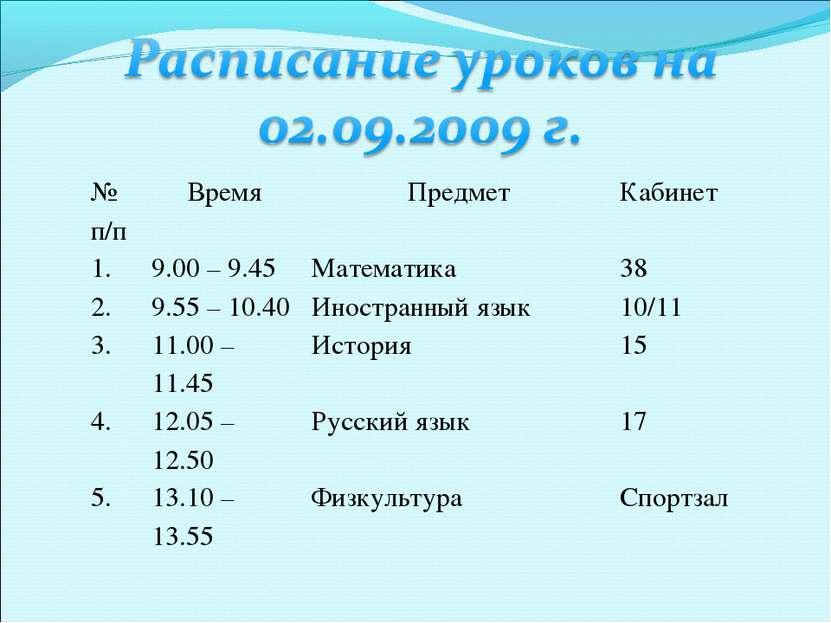 № п/п Время Предмет Кабинет 1. 9.00 – 9.45 Математика 38 2. 9.55 – 10.40 Инос...