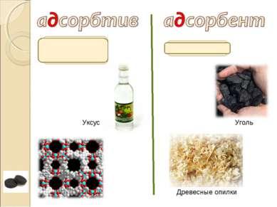 поглощаемое вещество Древесные опилки Уголь Уксус поглотитель