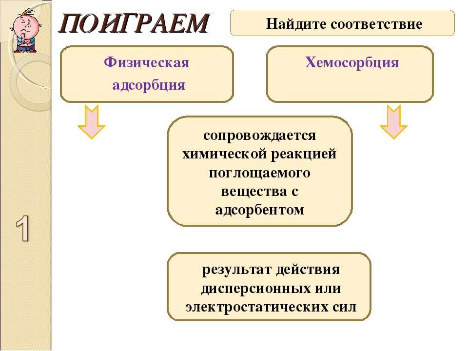 ПОИГРАЕМ Найдите соответствие Физическая адсорбция Хемосорбция результат дейс...