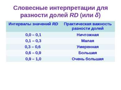 Словесные интерпретации для разности долей RD (или δ) Интервалы значений RD П...