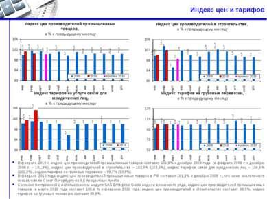 Индекс цен и тарифов В феврале 2010 г. индекс цен производителей промышленных...