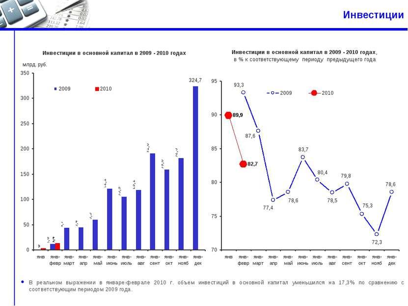 Инвестиции В реальном выражении в январе-феврале 2010 г. объем инвестиций в о...