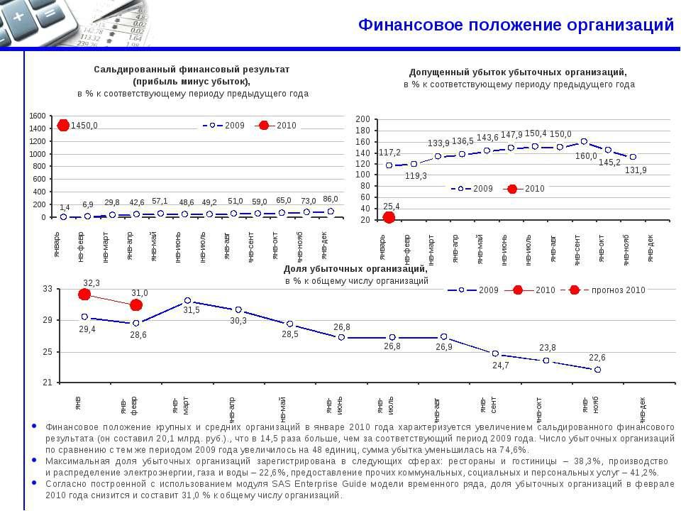 Финансовое положение организаций Финансовое положение крупных и средних орган...