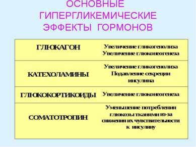ОСНОВНЫЕ ГИПЕРГЛИКЕМИЧЕСКИЕ ЭФФЕКТЫ ГОРМОНОВ