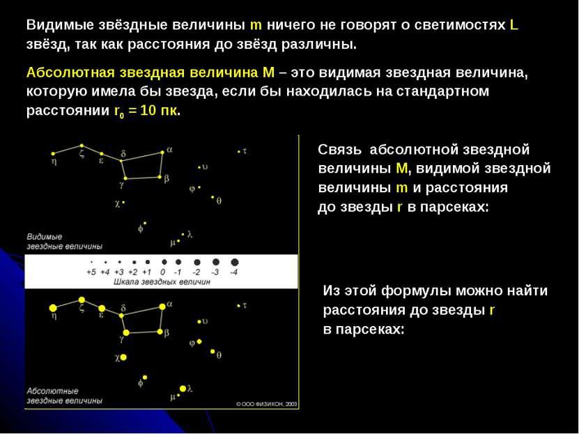 Видимые звёздные величины m ничего не говорят о светимостях L звёзд, так как ...