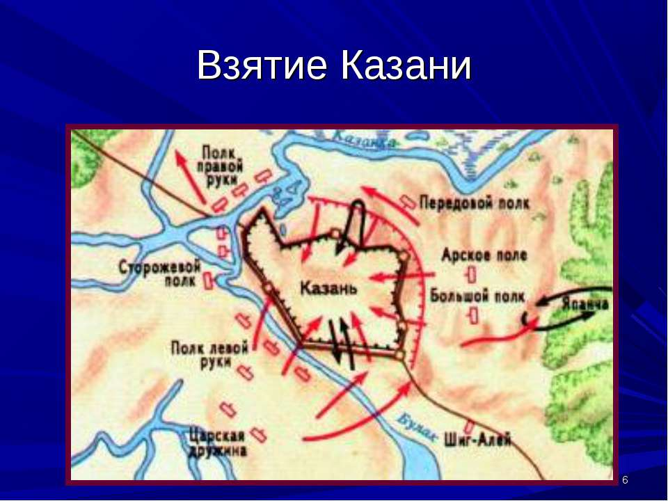 Взятие Казани *