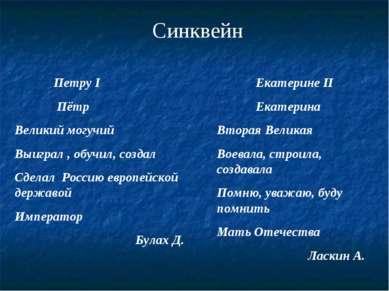 Синквейн Петру І Пётр Великий могучий Выиграл , обучил, создал Сделал Россию ...