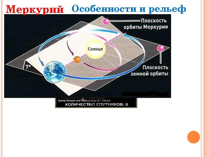 Особенности и рельеф Меркурий