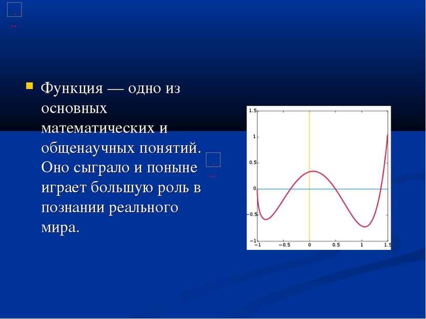 Функция — одно из основных математических и общенаучных понятий. Оно сыграло ...