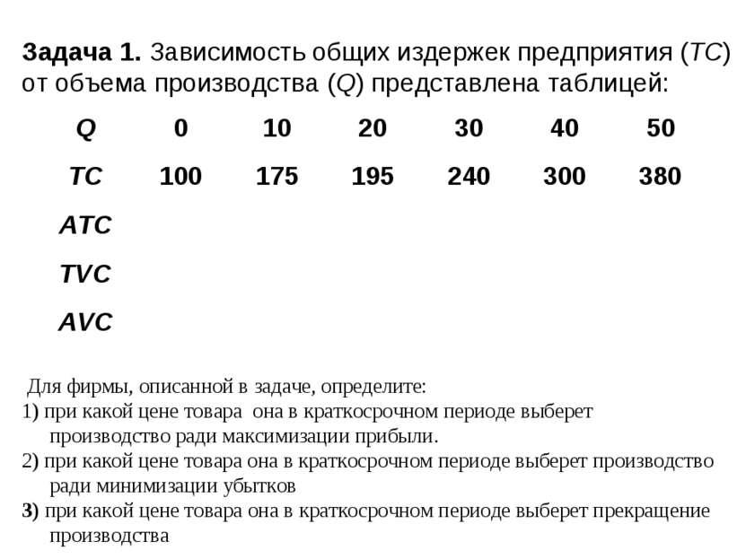 Задача 1. Зависимость общих издержек предприятия (TC) от объема производства ...