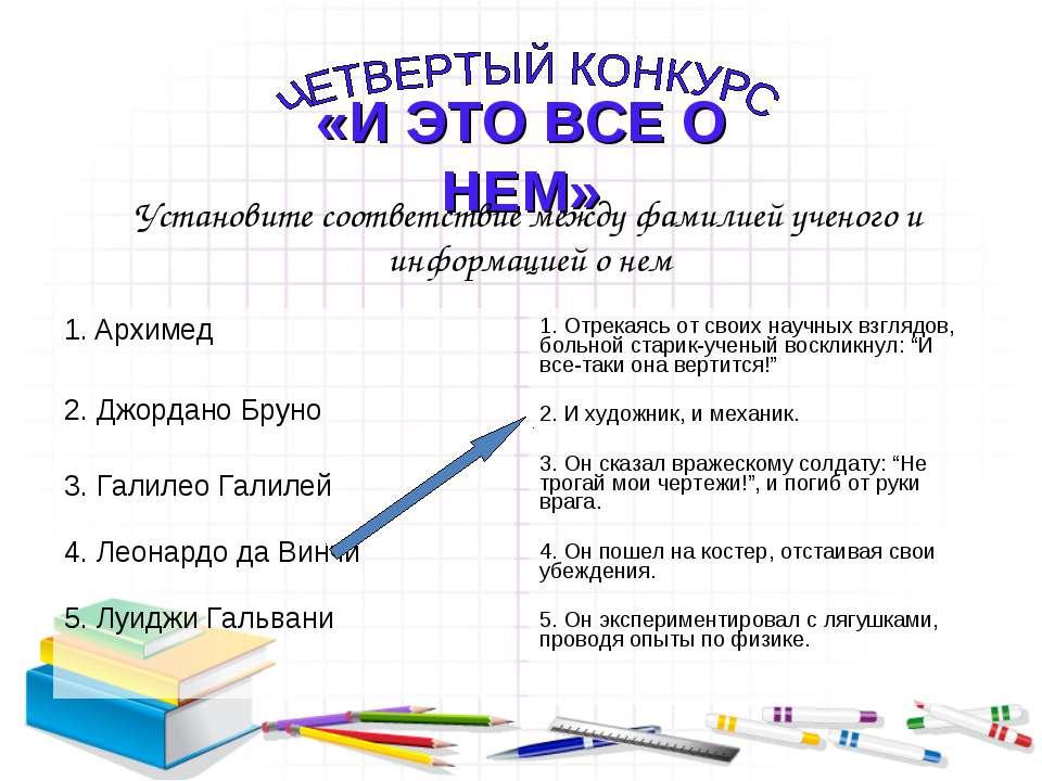 Архимед 2. Джордано Бруно 3. Галилео Галилей 4. Леонардо да Винчи 5. Луиджи Г...