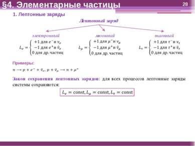 1. Лептонные заряды §4. Элементарные частицы Закон сохранения лептонных заряд...