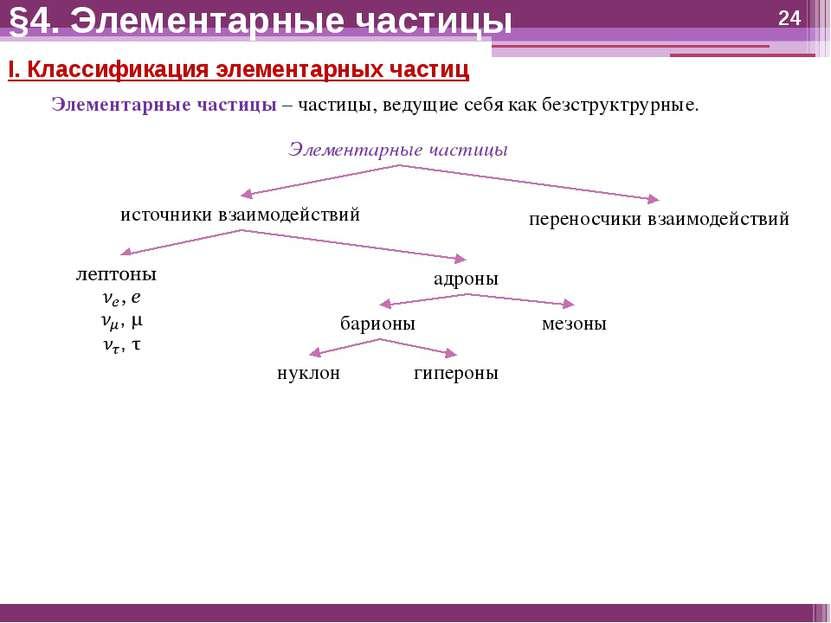 I. Классификация элементарных частиц Элементарные частицы – частицы, ведущие ...