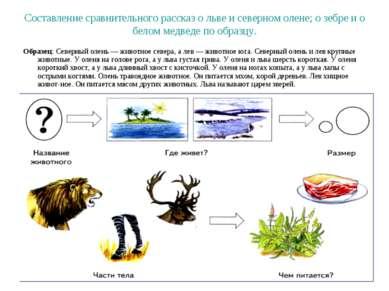 Составление сравнительного рассказ о льве и северном олене; о зебре и о белом...