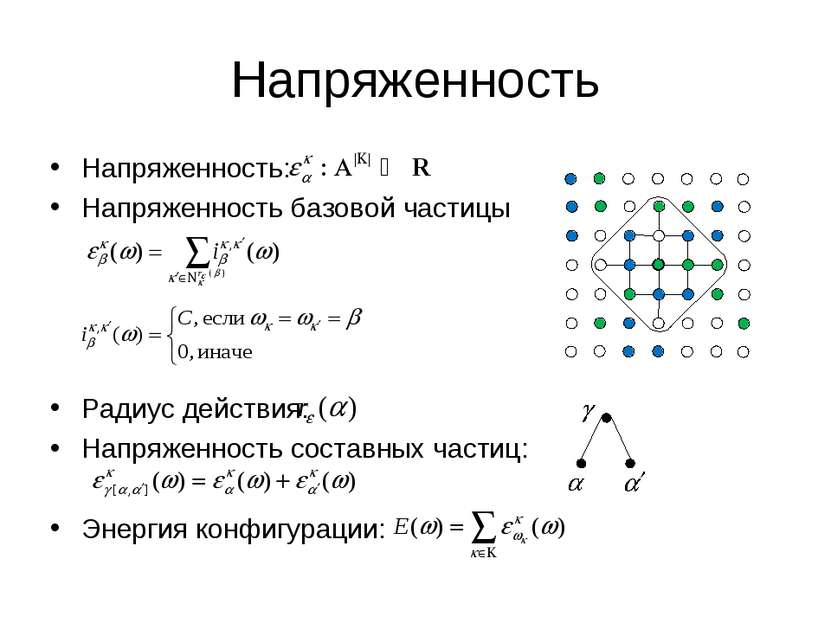 Напряженность Напряженность: Напряженность базовой частицы Радиус действия: Н...