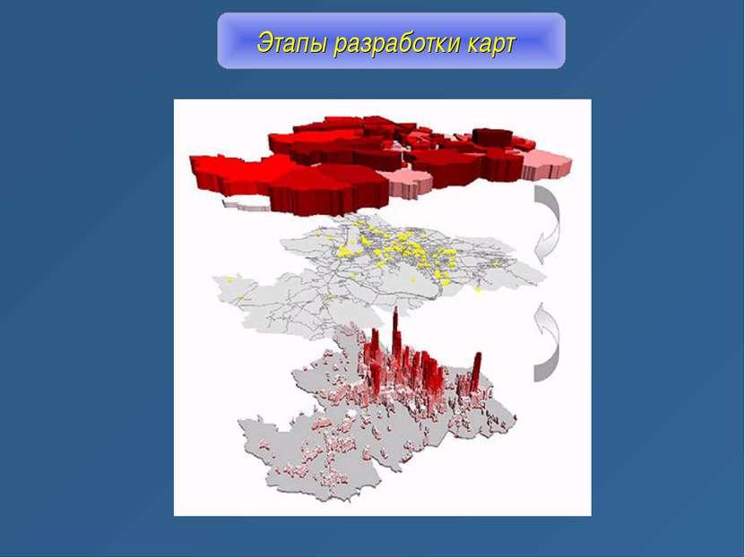 Этапы разработки карт