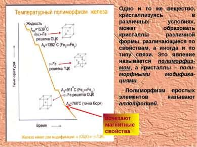 Одно и то же вещество, кристаллизуясь в различных условиях, может образовать ...