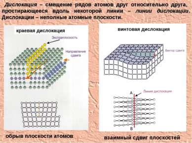 Дислокация – смещение рядов атомов друг относительно друга, простирающееся вд...