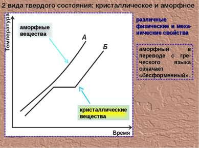 аморфный в переводе с гре-ческого языка означает «бесформенный». 2 вида тверд...