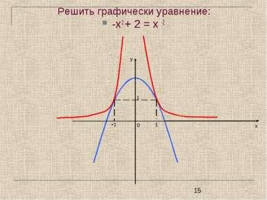 Решить графически уравнение: -х2 + 2 = х -2