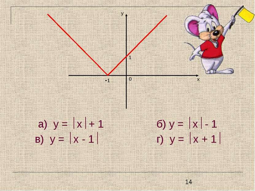 а) у = х + 1 б) у = х - 1 в) у = х - 1 г) у = х + 1 у -1 1 х 0