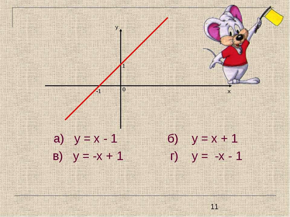 а) у = х - 1 б) у = х + 1 в) у = -х + 1 г) у = -х - 1 у х 1 -1 0