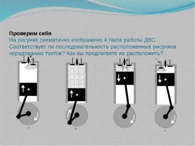 Проверим себя На рисунке схематично изображено 4 такта работы ДВС. Соответств...